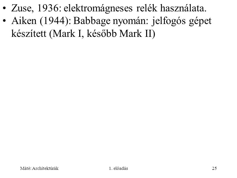 Zuse, 1936: elektromágneses relék használata.