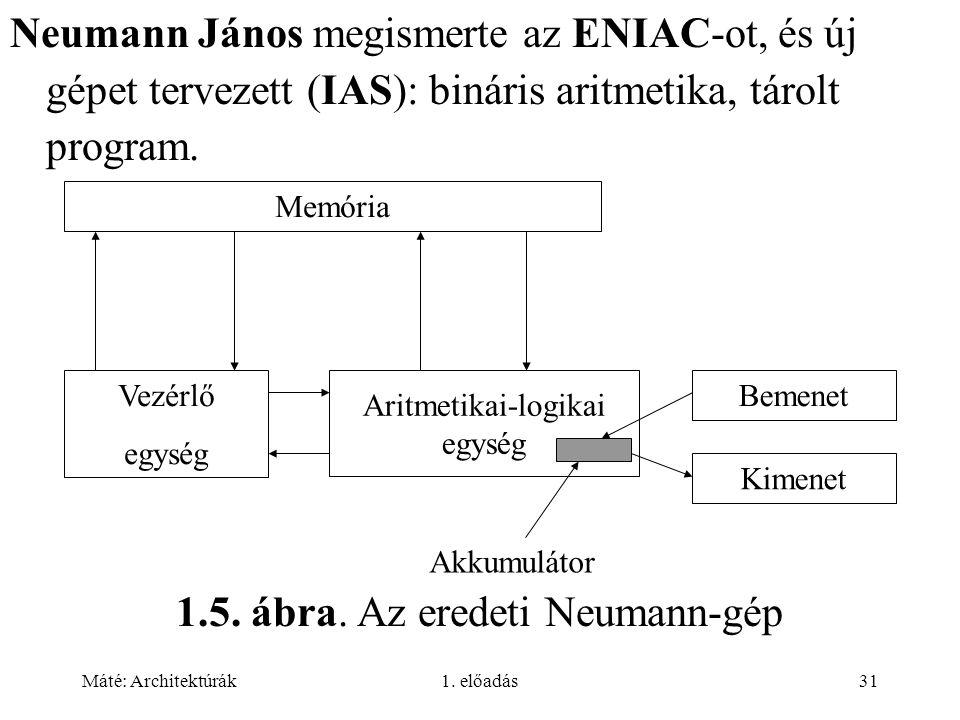 1.5. ábra. Az eredeti Neumann-gép