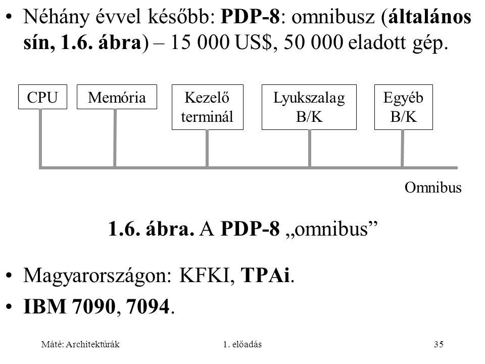 Magyarországon: KFKI, TPAi. IBM 7090, 7094.