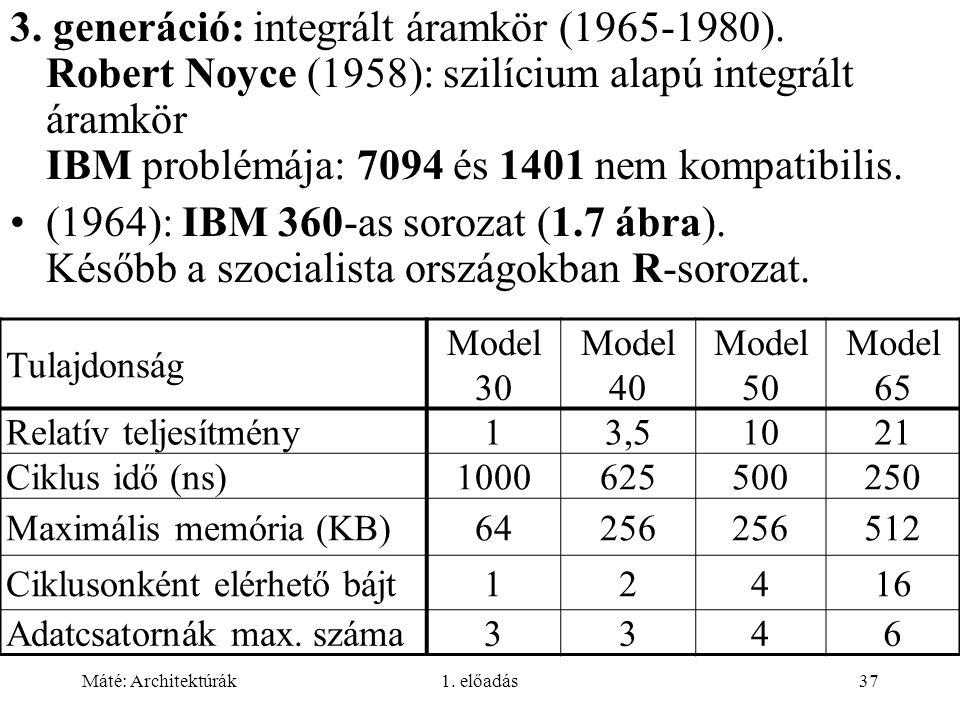 3. generáció: integrált áramkör (1965-1980)