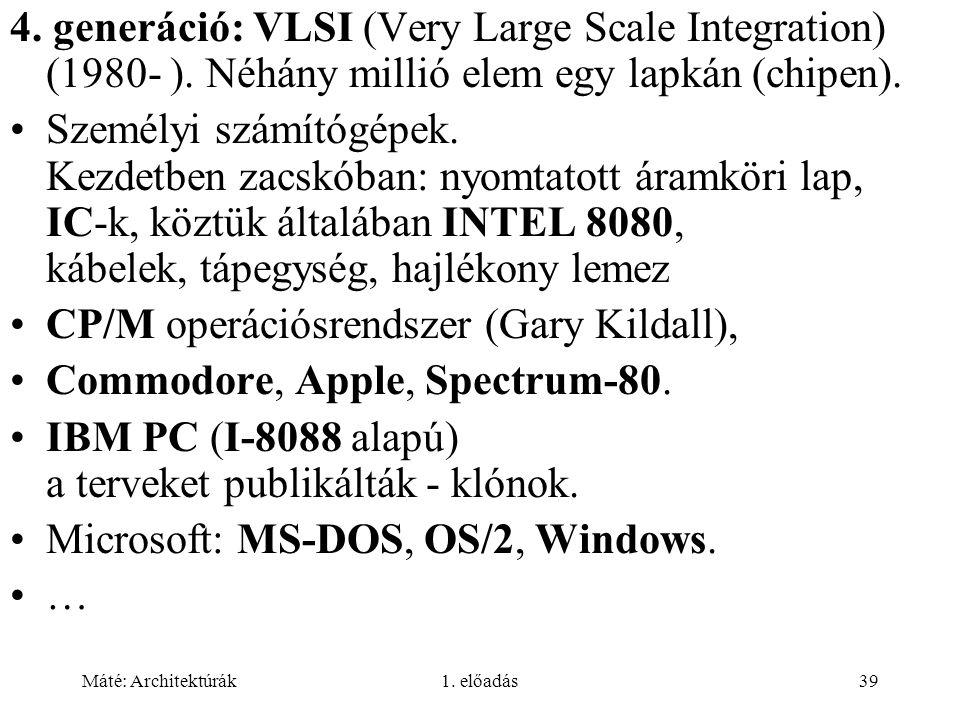 CP/M operációsrendszer (Gary Kildall), Commodore, Apple, Spectrum-80.