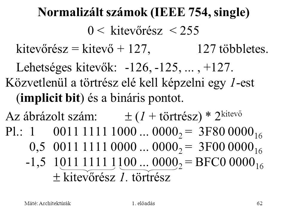 Normalizált számok (IEEE 754, single)