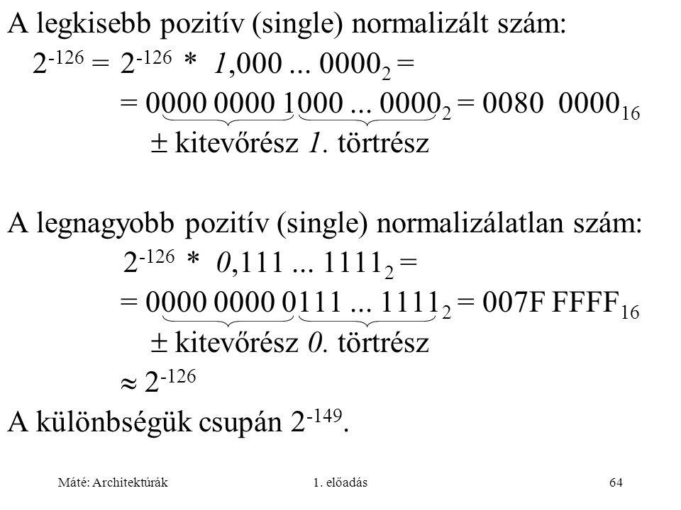 A legkisebb pozitív (single) normalizált szám: