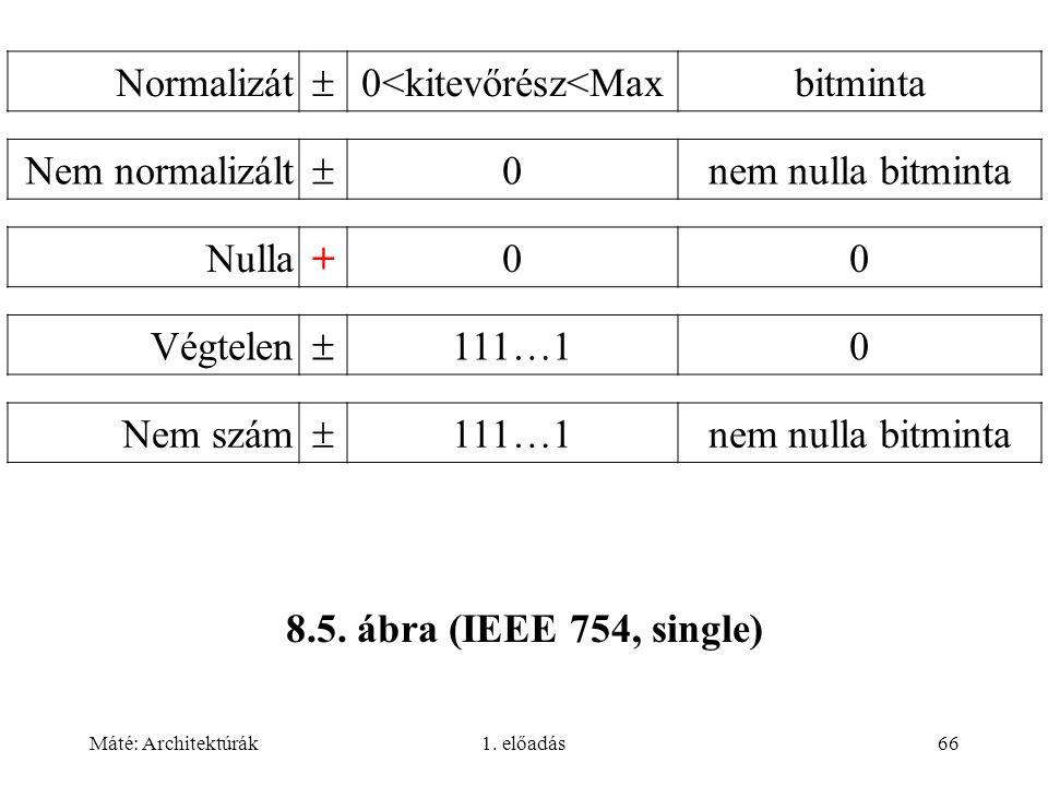 0<kitevőrész<Max