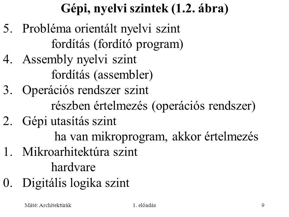 Gépi, nyelvi szintek (1.2. ábra)