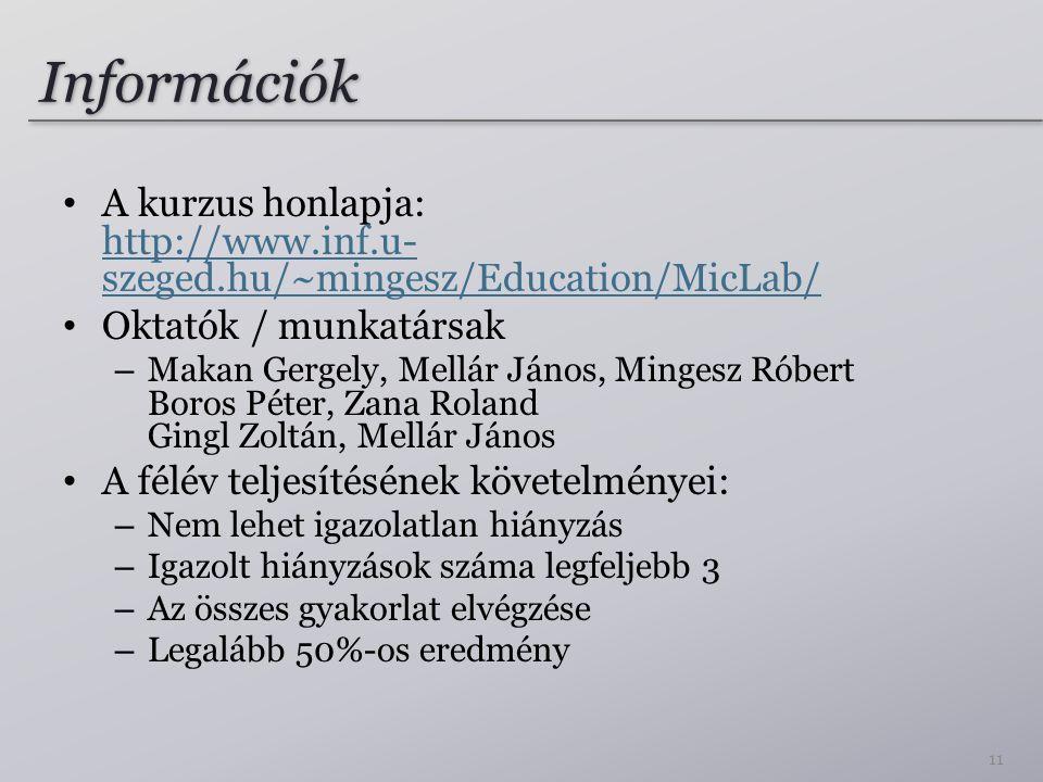 Információk A kurzus honlapja: http://www.inf.u-szeged.hu/~mingesz/Education/MicLab/ Oktatók / munkatársak.