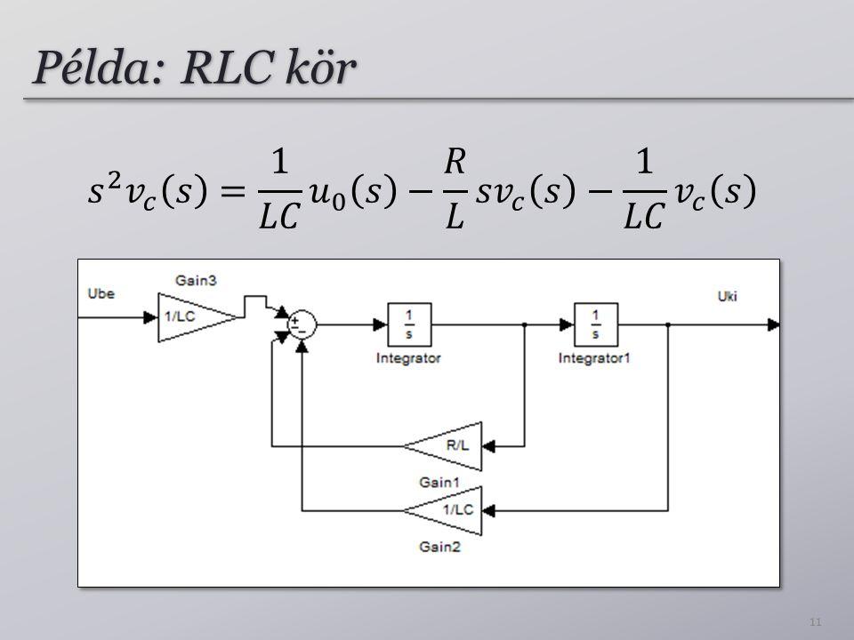 Példa: RLC kör 𝑠 2 𝑣 𝑐 𝑠 = 1 𝐿𝐶 𝑢 0 𝑠 − 𝑅 𝐿 𝑠 𝑣 𝑐 𝑠 − 1 𝐿𝐶 𝑣 𝑐 𝑠