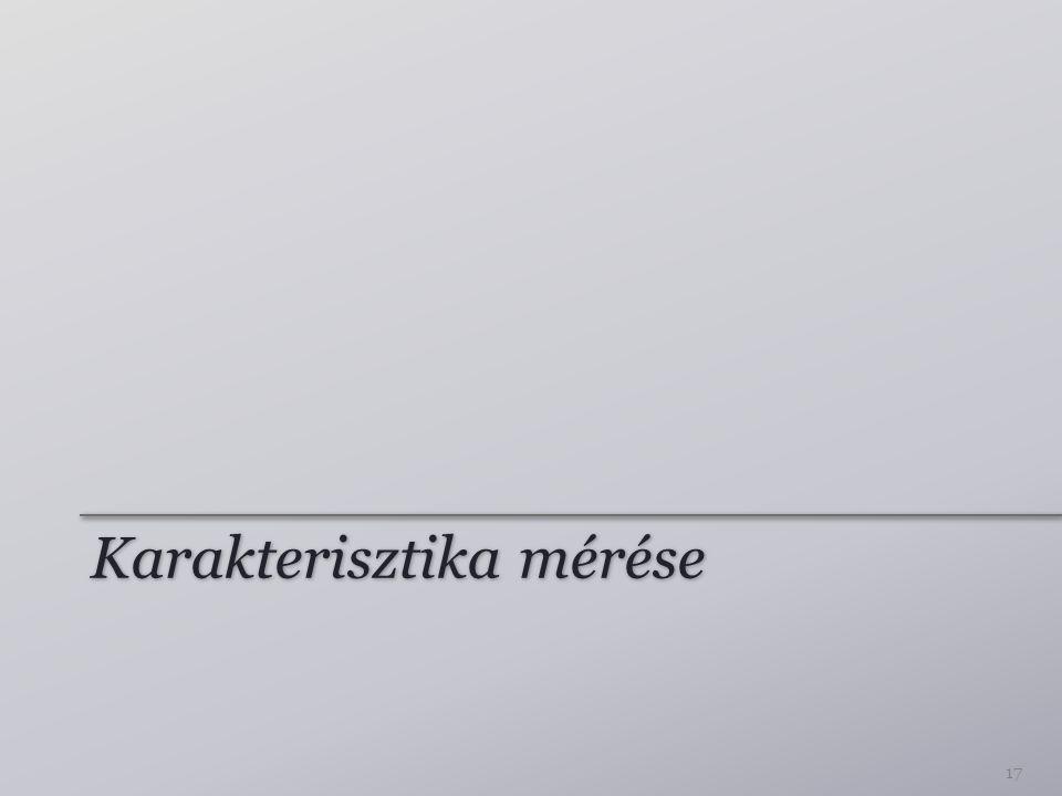 Karakterisztika mérése