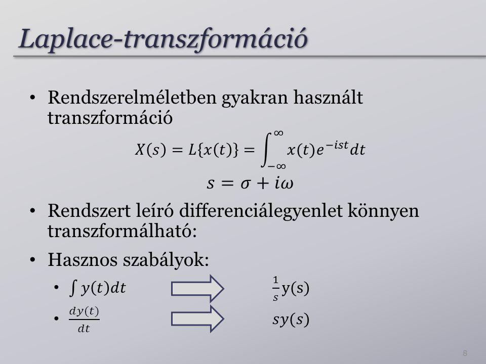 Laplace-transzformáció