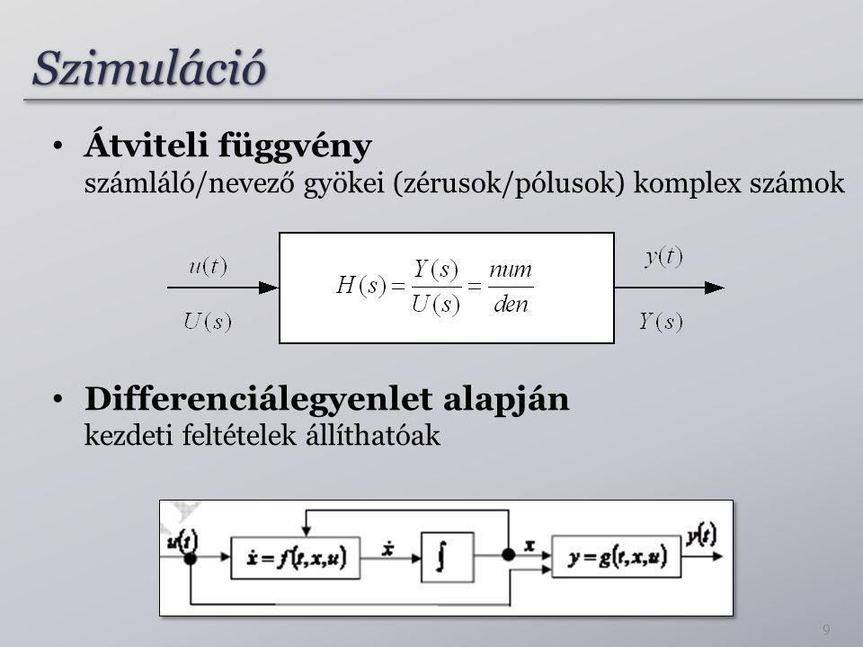 Szimuláció Átviteli függvény számláló/nevező gyökei (zérusok/pólusok) komplex számok.