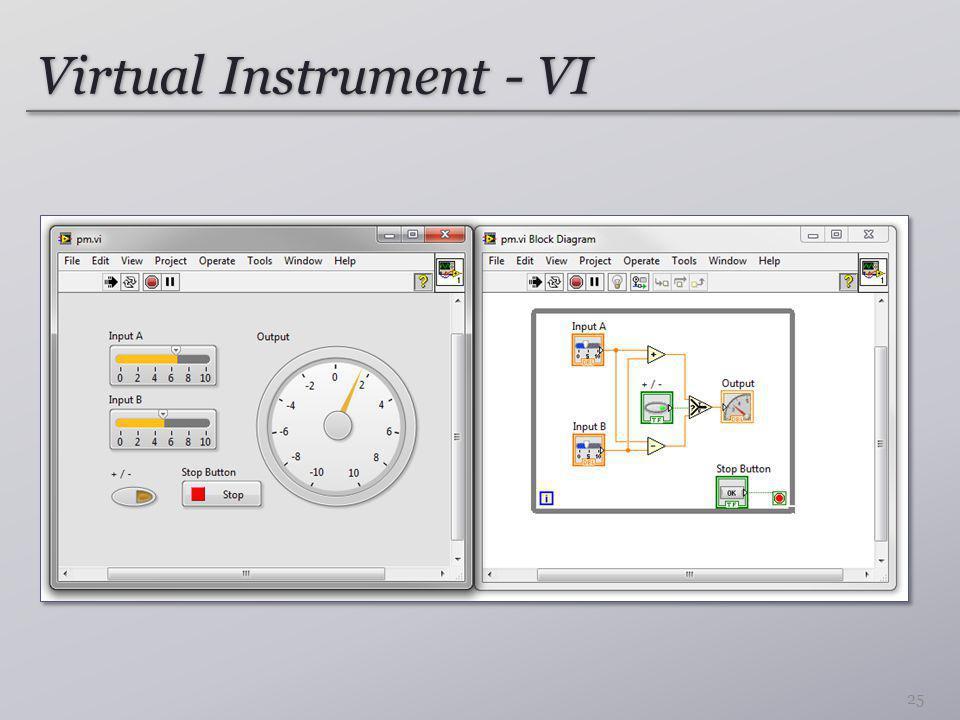 Virtual Instrument - VI