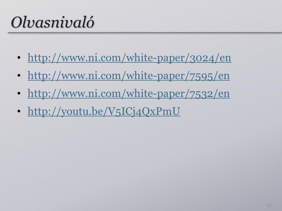 Olvasnivaló http://www.ni.com/white-paper/3024/en