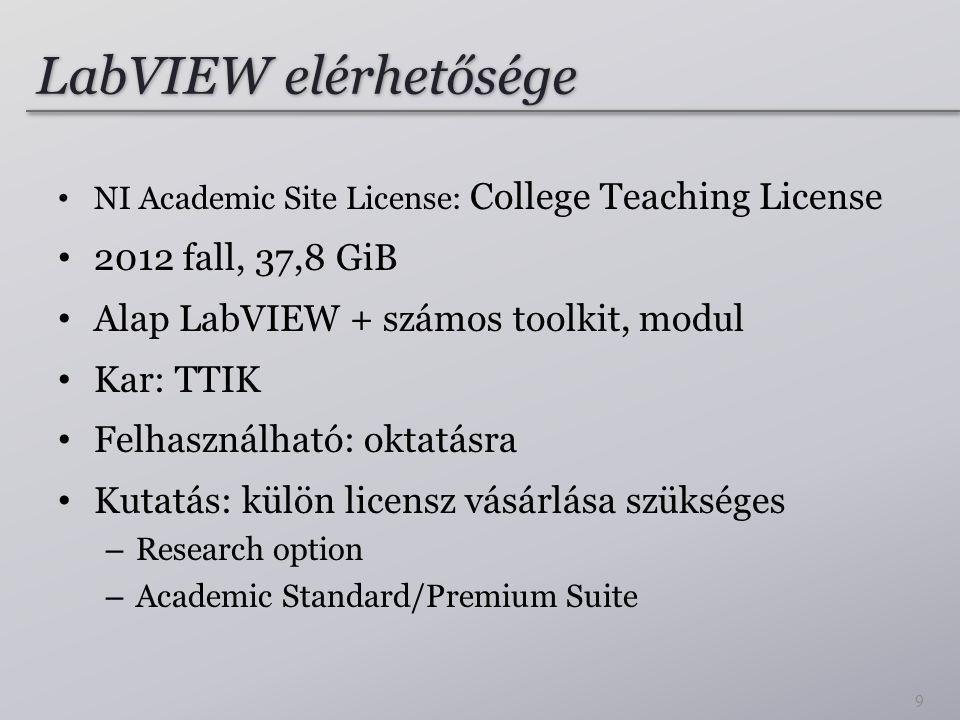 LabVIEW elérhetősége 2012 fall, 37,8 GiB