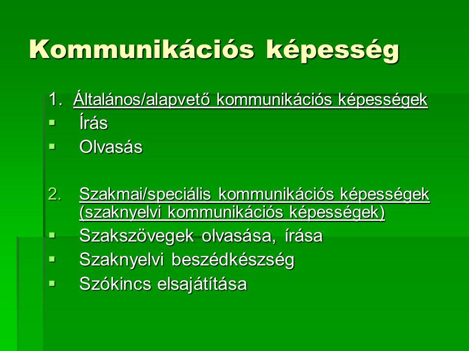 Kommunikációs képesség