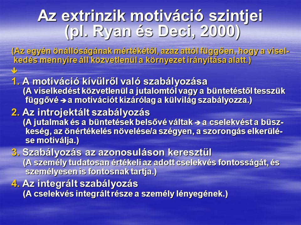 Az extrinzik motiváció szintjei (pl. Ryan és Deci, 2000)