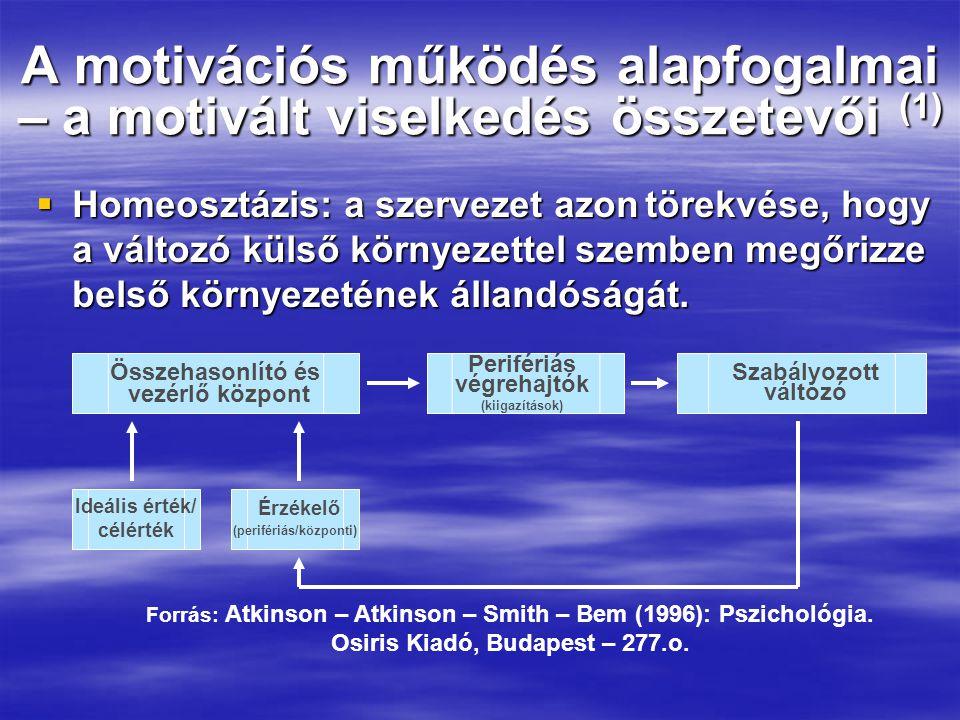 A motivációs működés alapfogalmai – a motivált viselkedés összetevői (1)