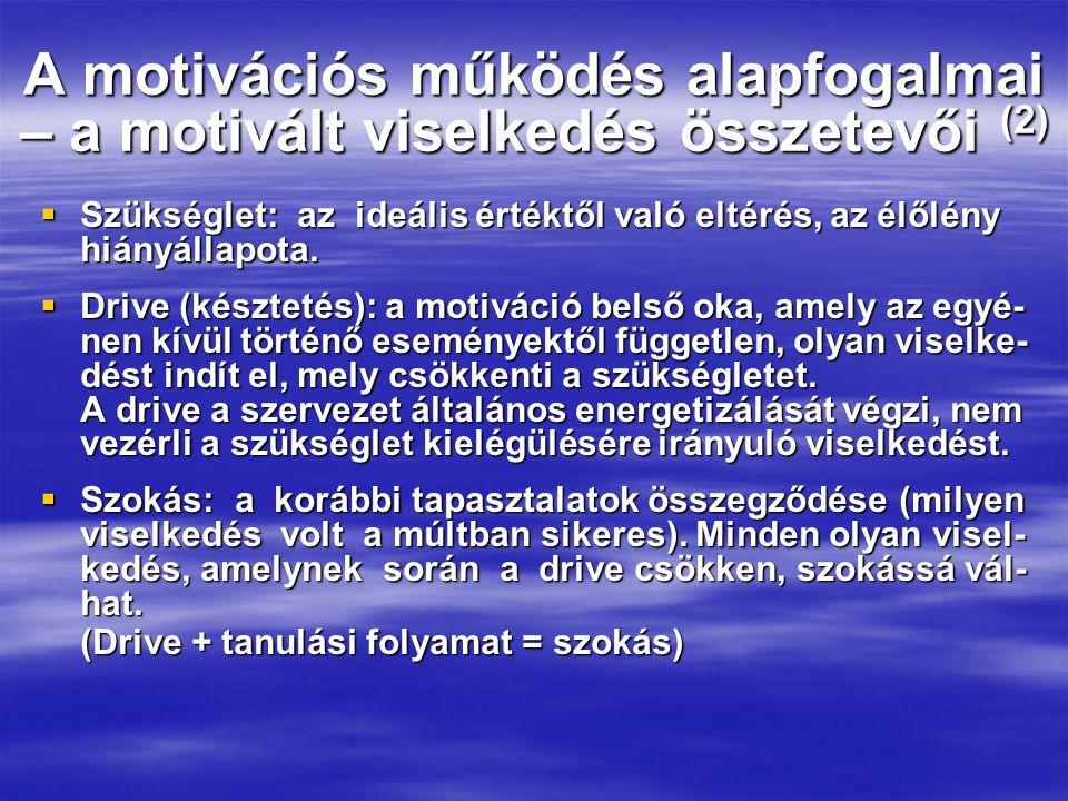 A motivációs működés alapfogalmai – a motivált viselkedés összetevői (2)