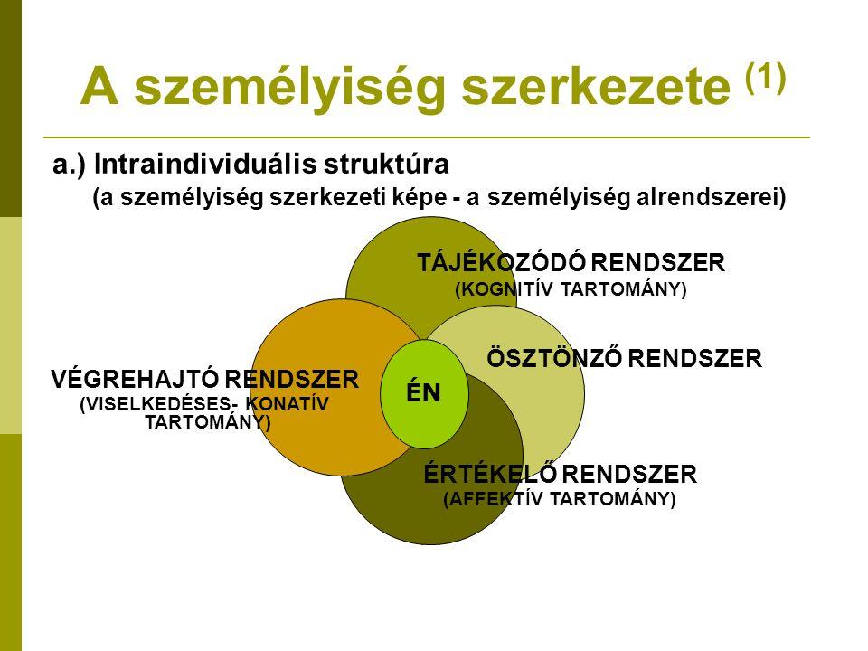 A személyiség szerkezete (1)