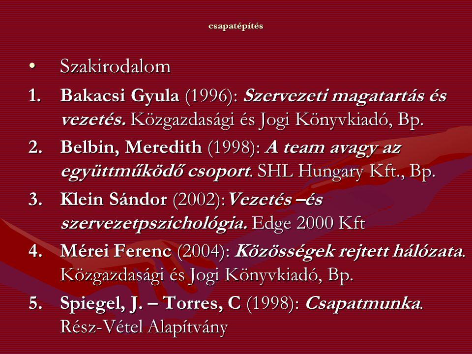 csapatépítés Szakirodalom. Bakacsi Gyula (1996): Szervezeti magatartás és vezetés. Közgazdasági és Jogi Könyvkiadó, Bp.