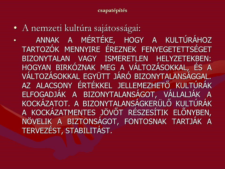 A nemzeti kultúra sajátosságai: