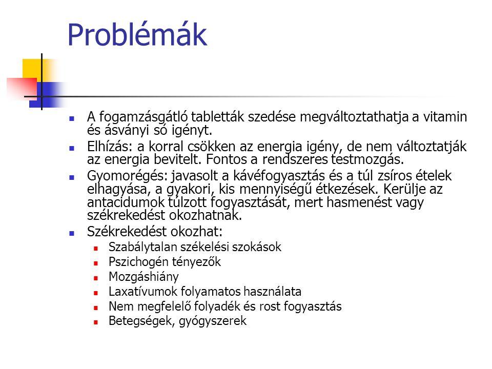 Problémák A fogamzásgátló tabletták szedése megváltoztathatja a vitamin és ásványi só igényt.
