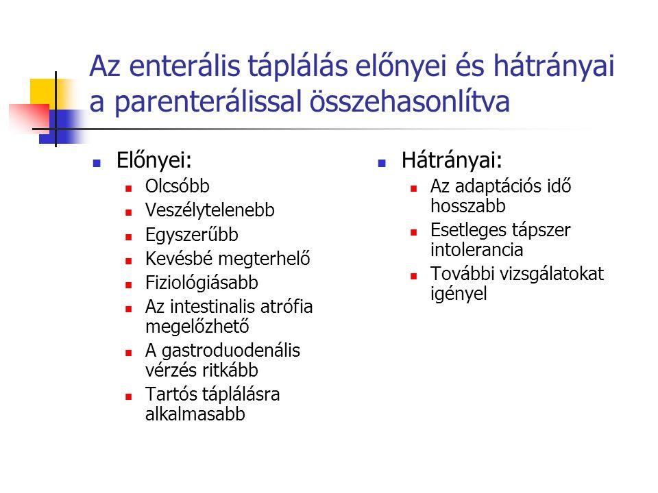 Az enterális táplálás előnyei és hátrányai a parenterálissal összehasonlítva