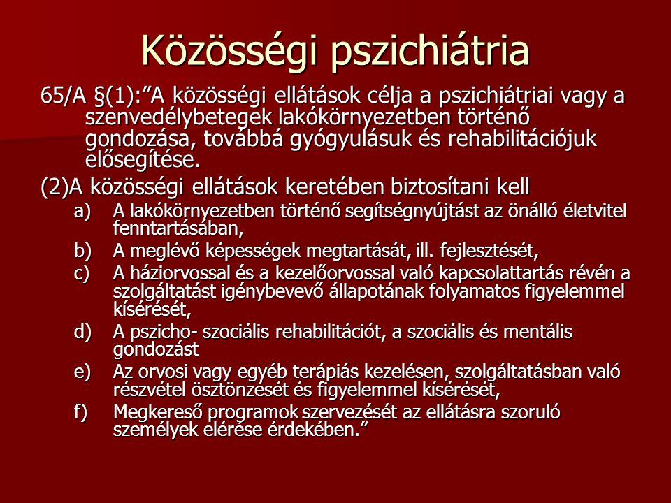 Közösségi pszichiátria