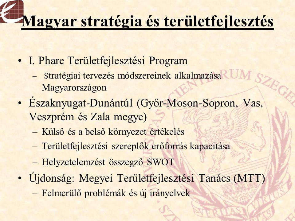 Magyar stratégia és területfejlesztés