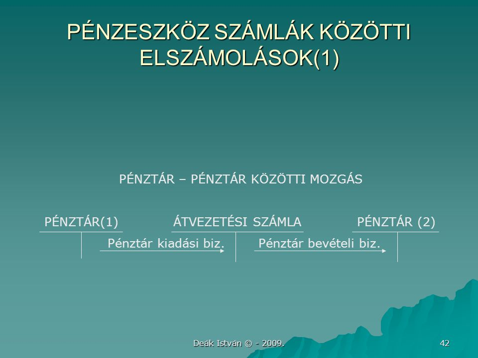 PÉNZESZKÖZ SZÁMLÁK KÖZÖTTI ELSZÁMOLÁSOK(1)