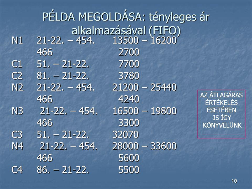 PÉLDA MEGOLDÁSA: tényleges ár alkalmazásával (FIFO)