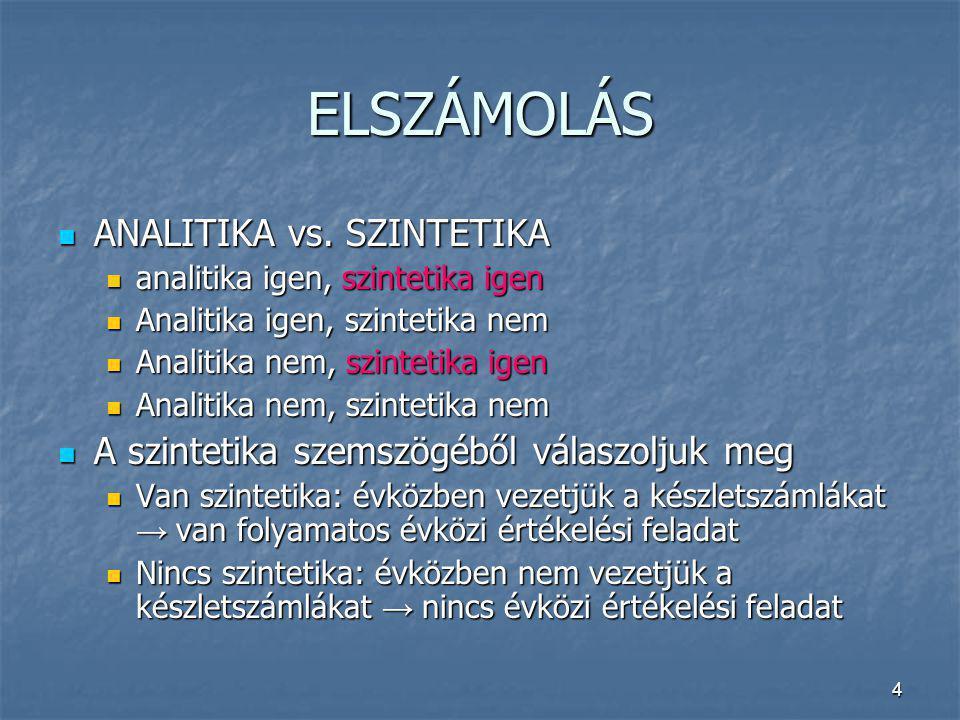 ELSZÁMOLÁS ANALITIKA vs. SZINTETIKA