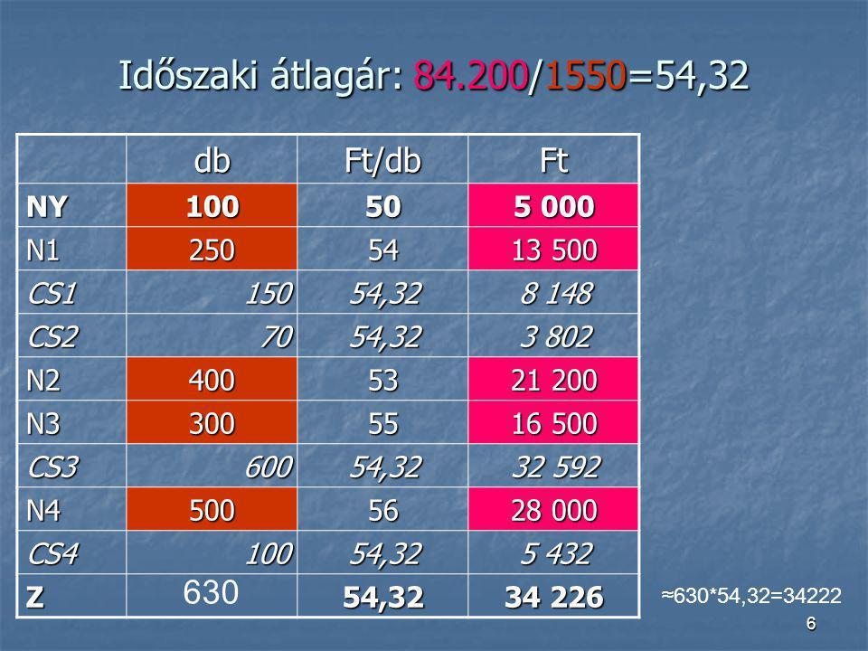 Időszaki átlagár: 84.200/1550=54,32 db Ft/db Ft 630 NY 100 50 5 000 N1