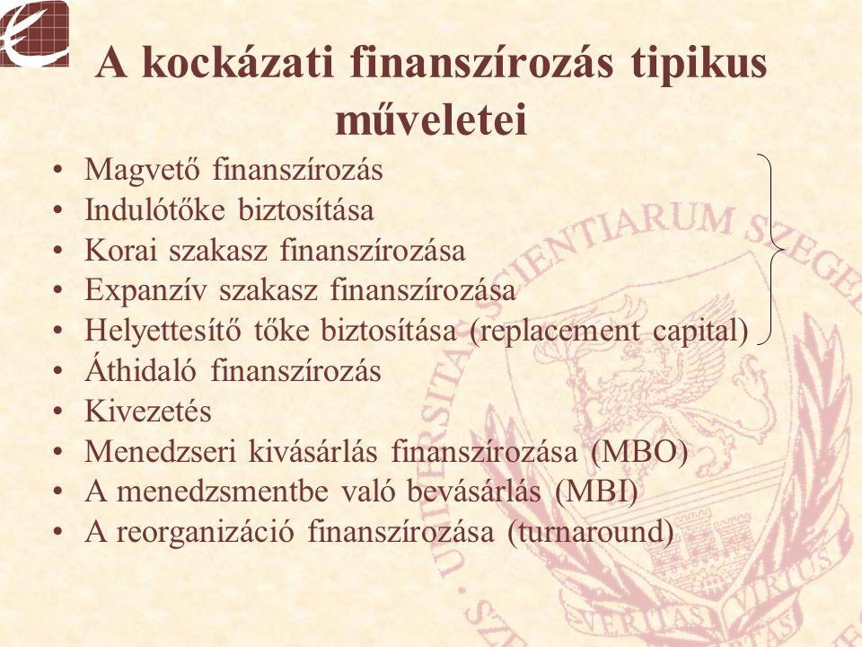 A kockázati finanszírozás tipikus műveletei