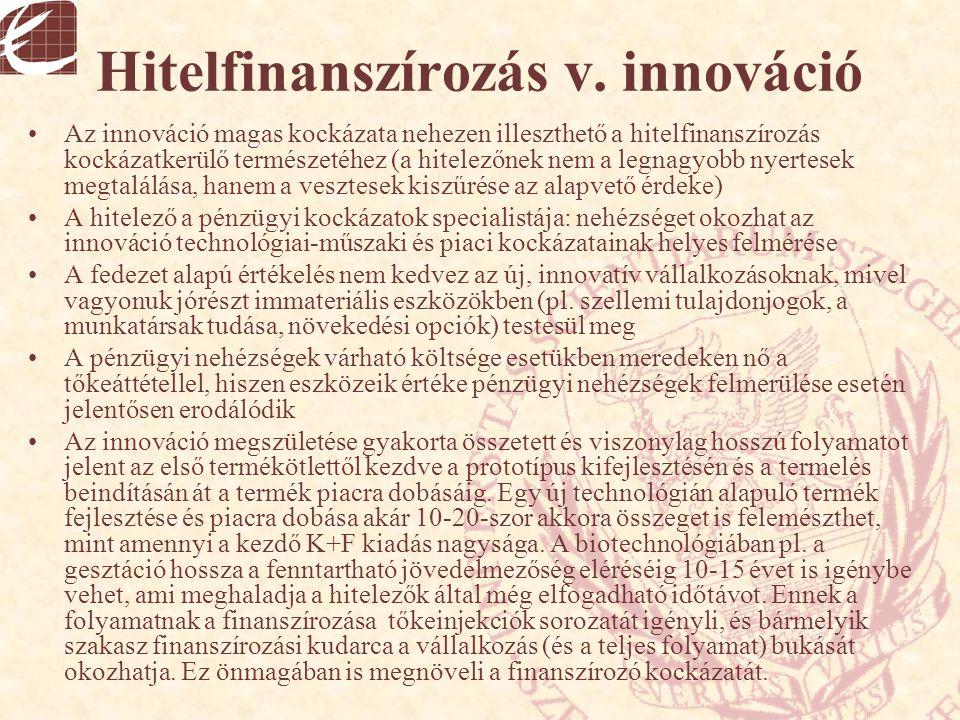 Hitelfinanszírozás v. innováció