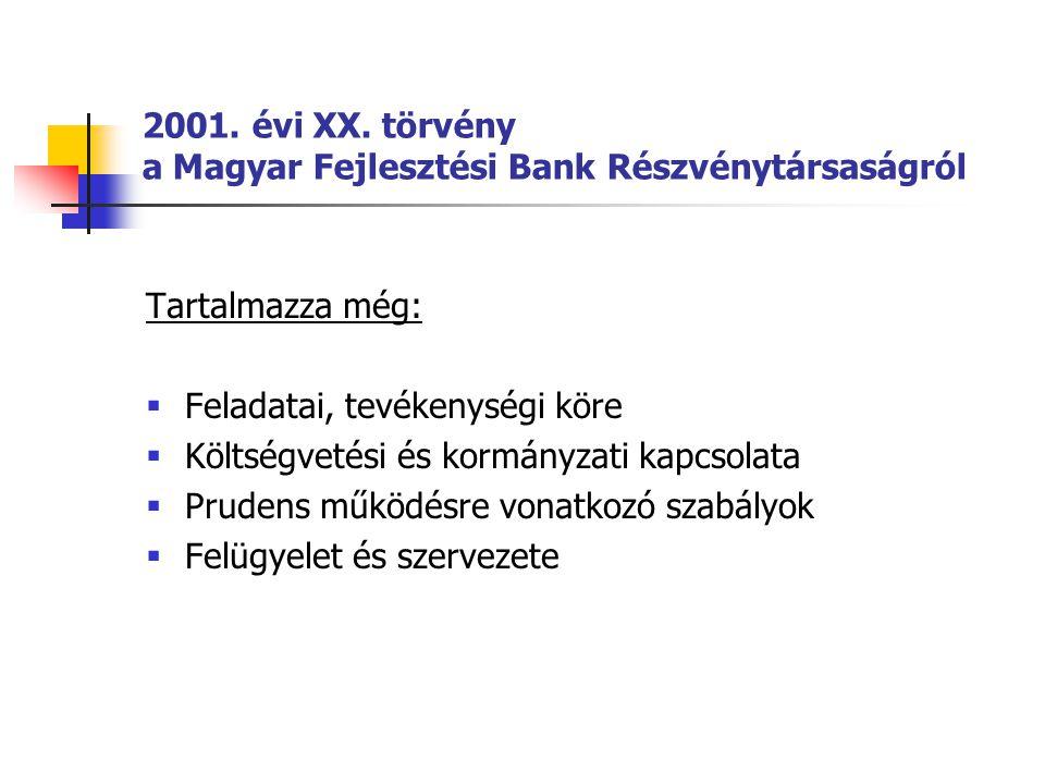2001. évi XX. törvény a Magyar Fejlesztési Bank Részvénytársaságról