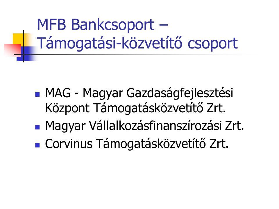 MFB Bankcsoport – Támogatási-közvetítő csoport
