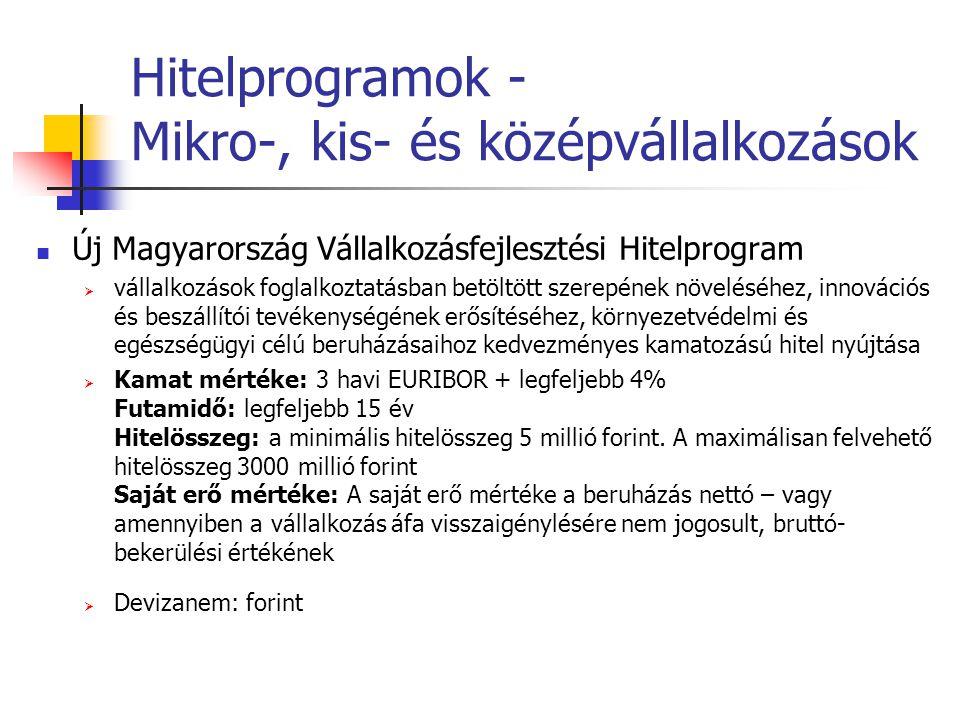 Hitelprogramok - Mikro-, kis- és középvállalkozások