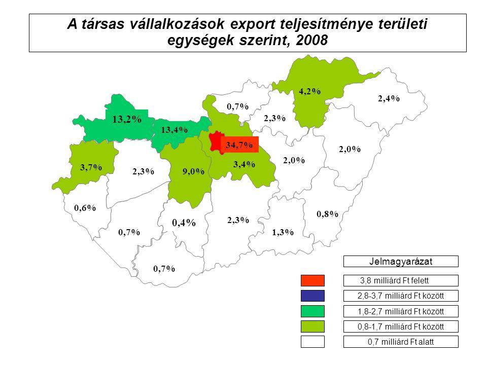 A társas vállalkozások export teljesítménye területi egységek szerint, 2008