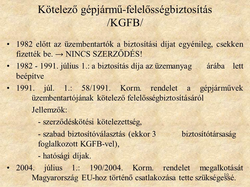 Kötelező gépjármű-felelősségbiztosítás /KGFB/