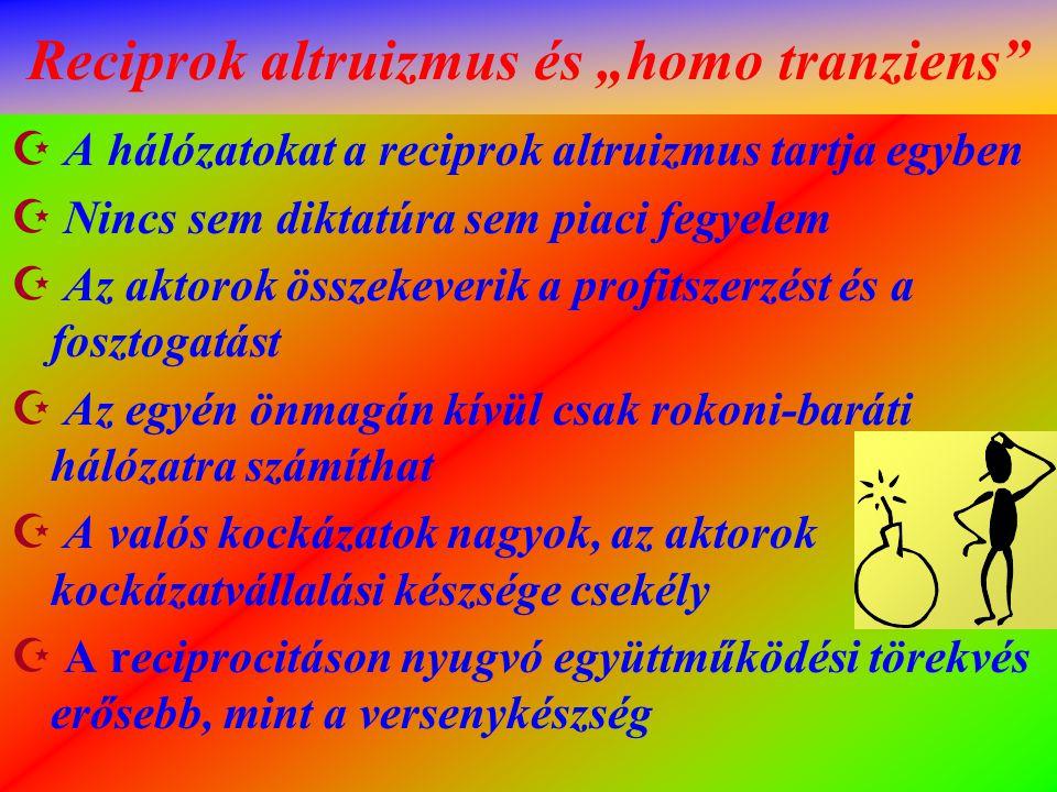 """Reciprok altruizmus és """"homo tranziens"""