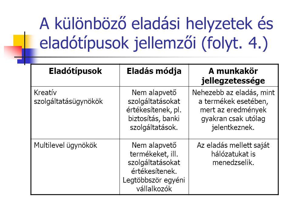 A különböző eladási helyzetek és eladótípusok jellemzői (folyt. 4.)