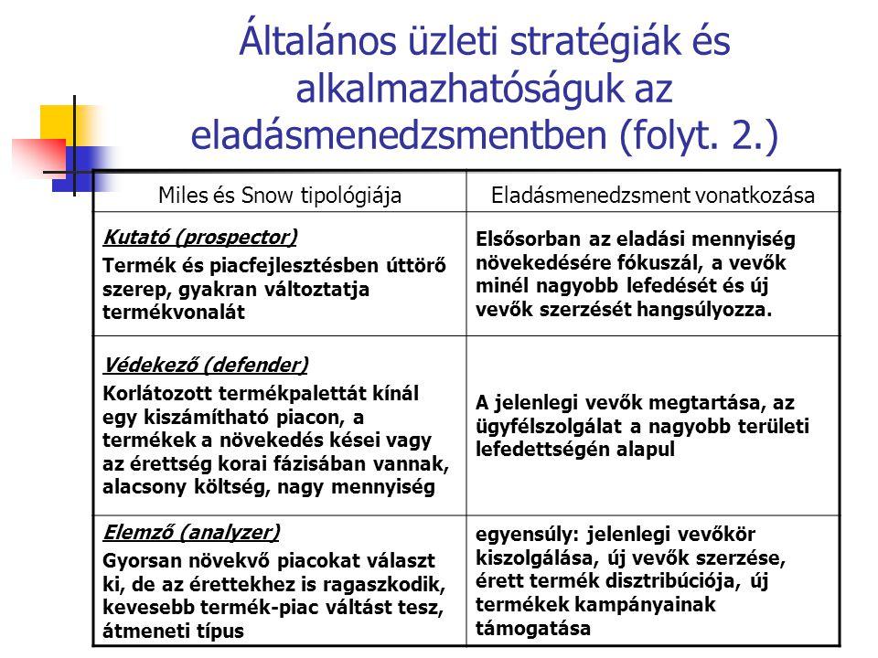 Általános üzleti stratégiák és alkalmazhatóságuk az eladásmenedzsmentben (folyt. 2.)