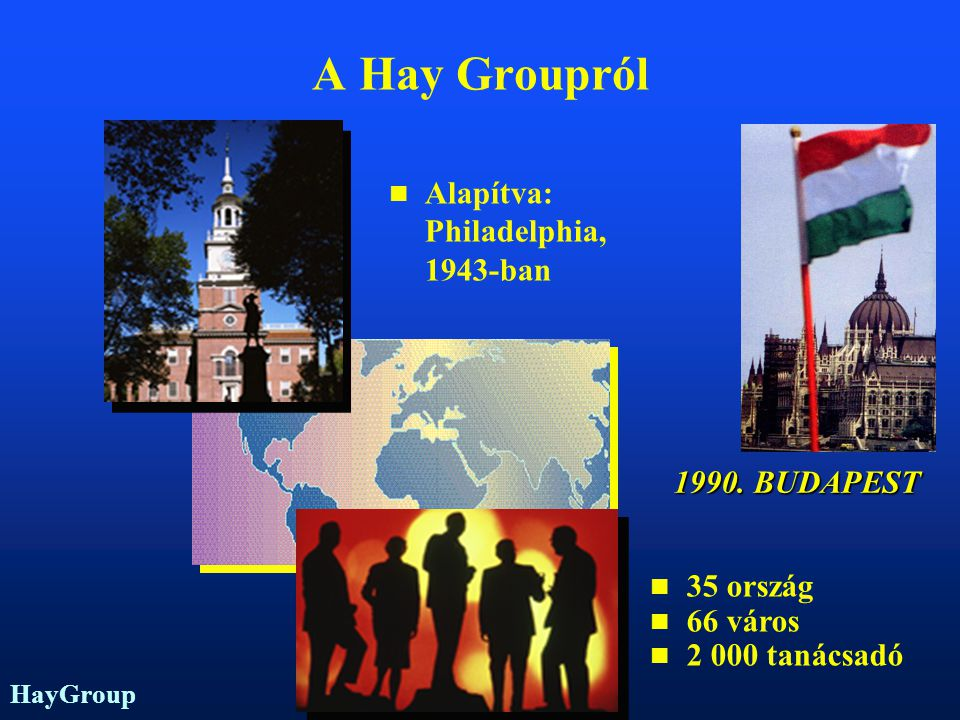 A Hay Groupról Alapítva: Philadelphia, 1943-ban 1990. BUDAPEST