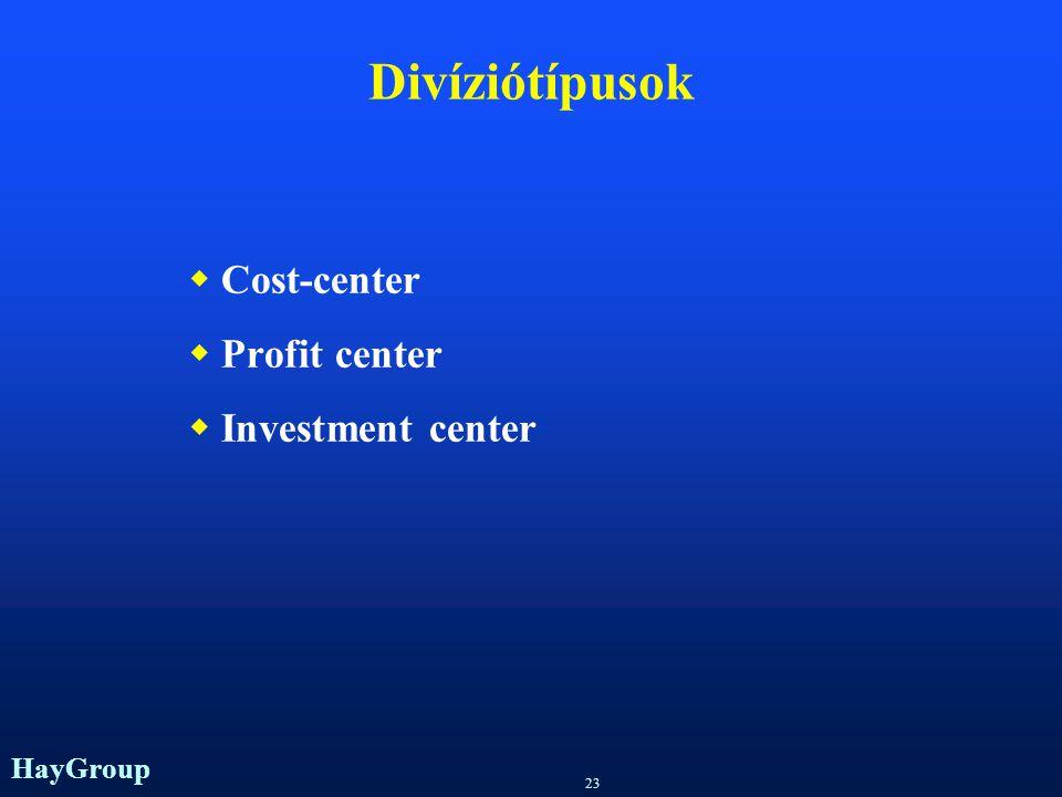 Divíziótípusok Cost-center Profit center Investment center