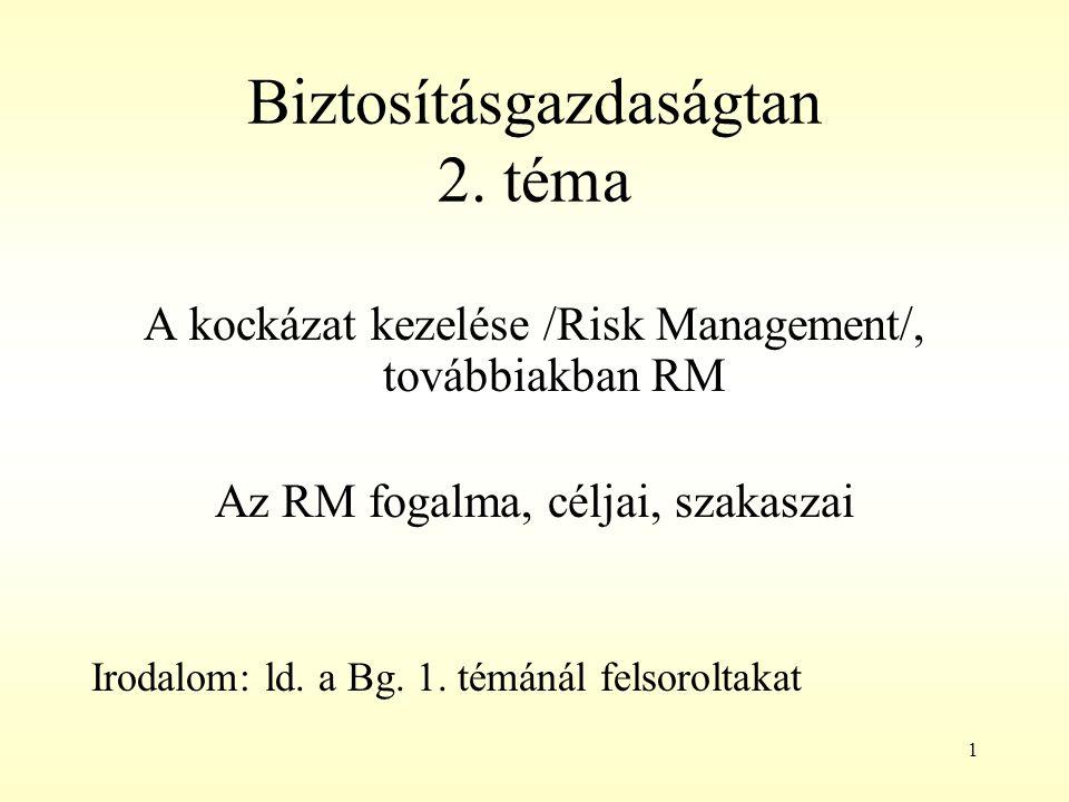 Biztosításgazdaságtan 2. téma