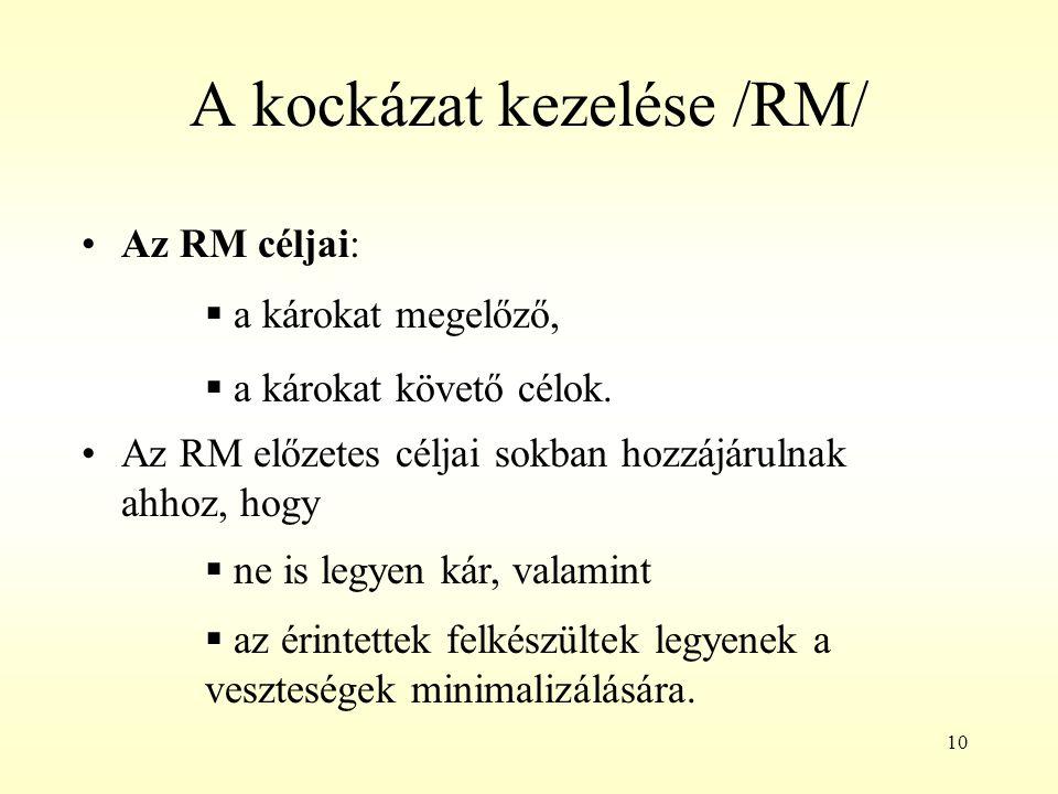 A kockázat kezelése /RM/