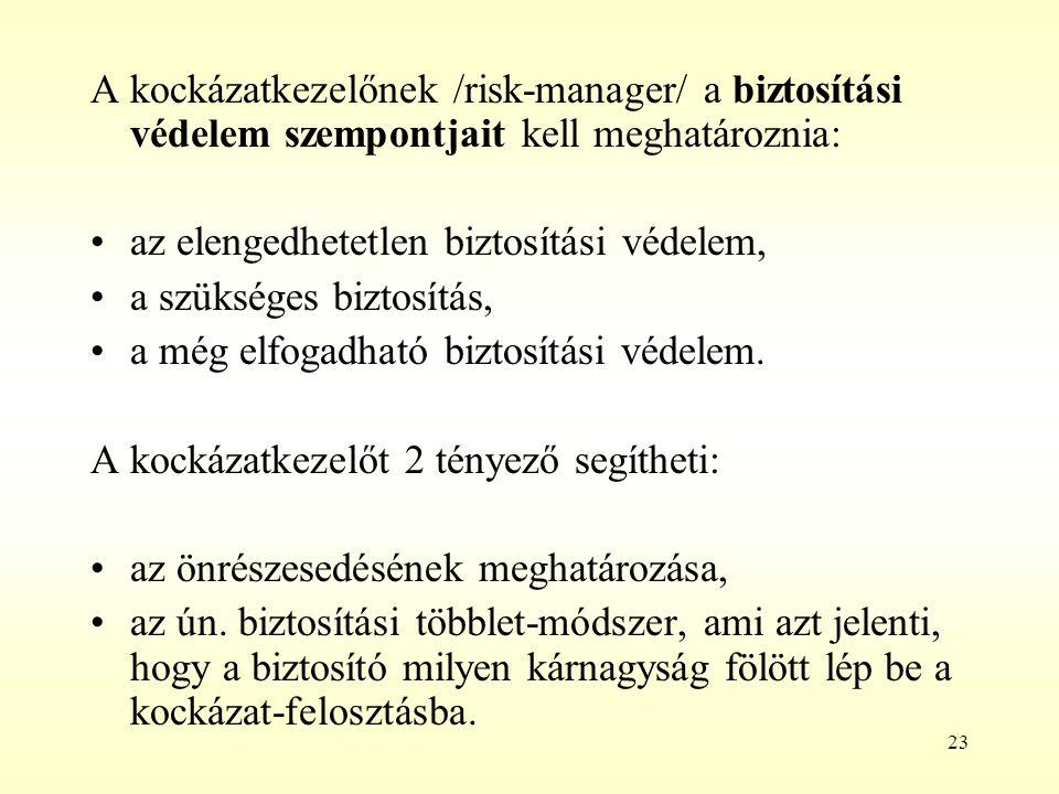 A kockázatkezelőnek /risk-manager/ a biztosítási védelem szempontjait kell meghatároznia: