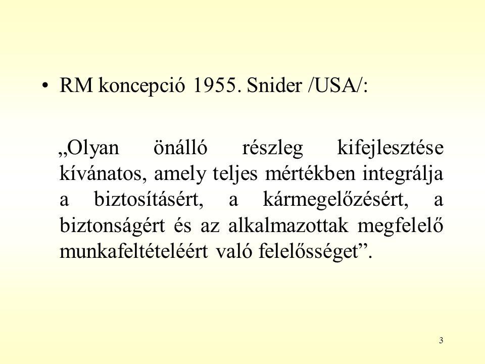 RM koncepció 1955. Snider /USA/: