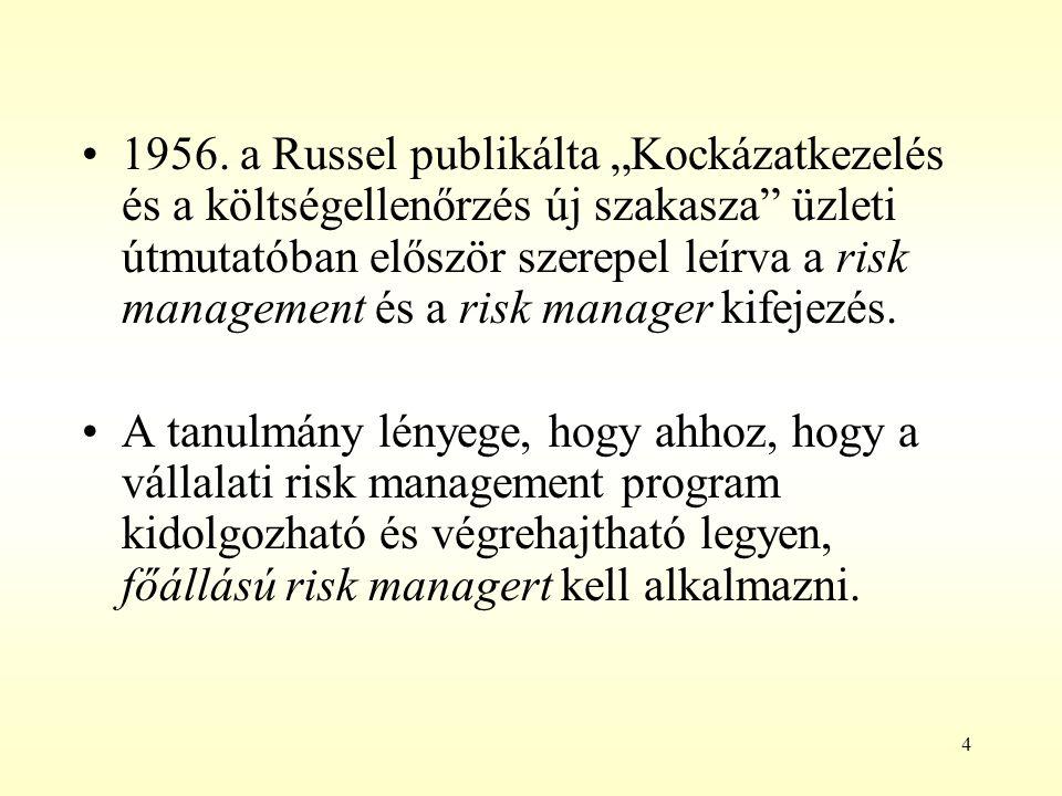 """1956. a Russel publikálta """"Kockázatkezelés és a költségellenőrzés új szakasza üzleti útmutatóban először szerepel leírva a risk management és a risk manager kifejezés."""