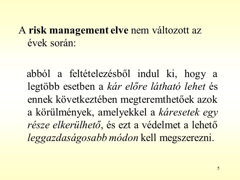 A risk management elve nem változott az évek során: